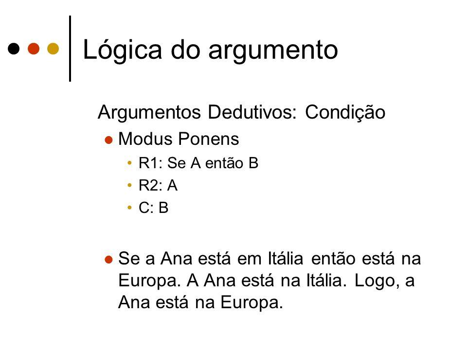 Lógica do argumento Argumentos Dedutivos: Condição Modus Ponens