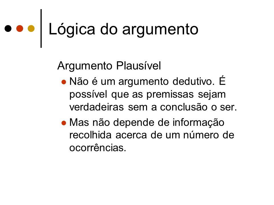 Lógica do argumento Argumento Plausível