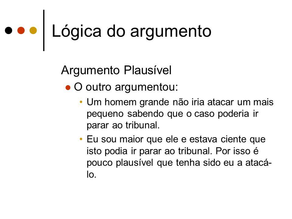 Lógica do argumento Argumento Plausível O outro argumentou:
