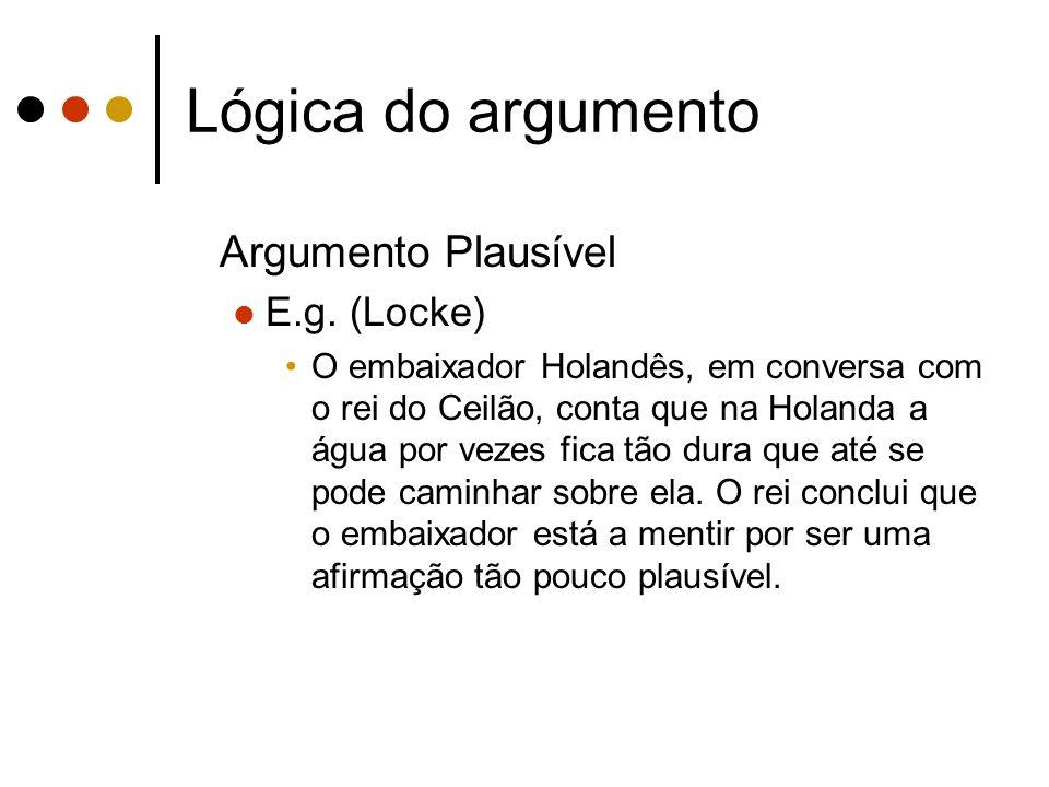 Lógica do argumento Argumento Plausível E.g. (Locke)