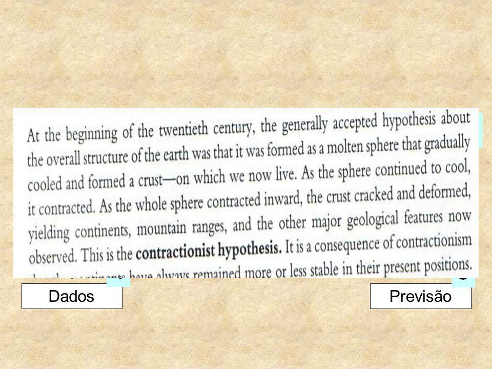 1 2 Realidade Modelo Hipótese Observação Raciocínio 4 3 Dados Previsão