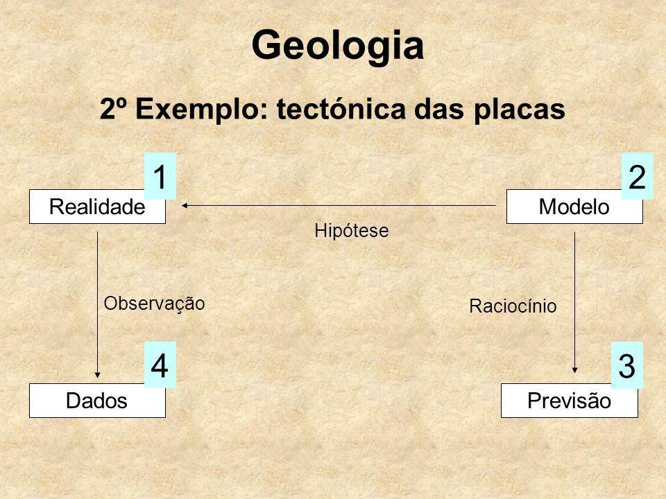 2º Exemplo: tectónica das placas