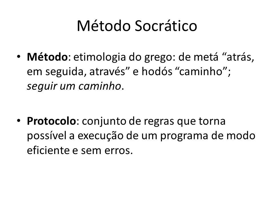 Método Socrático Método: etimologia do grego: de metá atrás, em seguida, através e hodós caminho ; seguir um caminho.