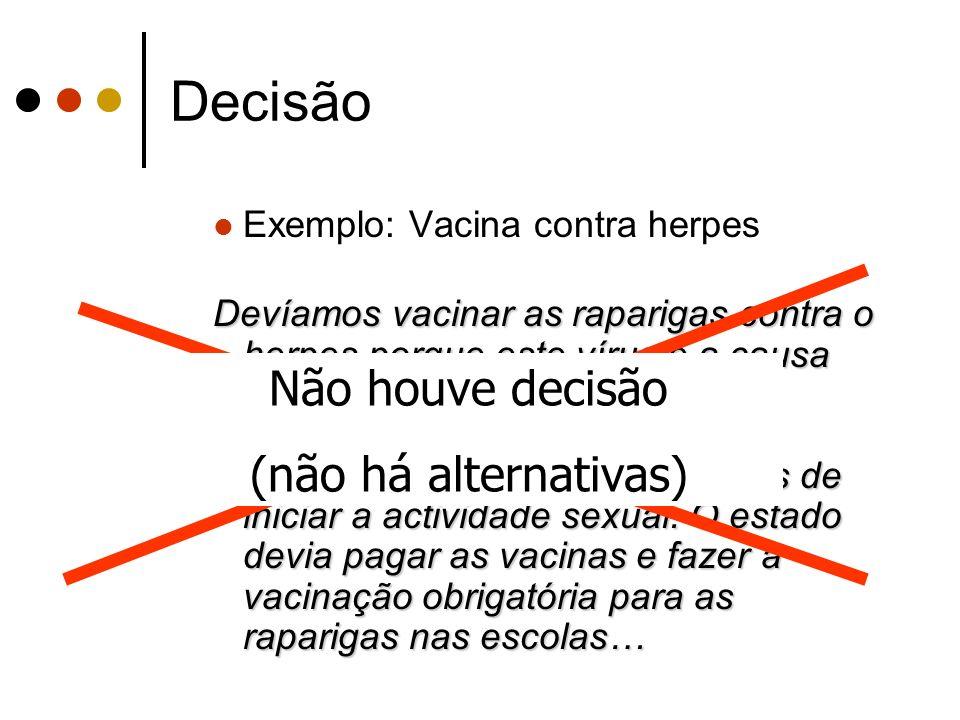 Decisão Não houve decisão (não há alternativas)