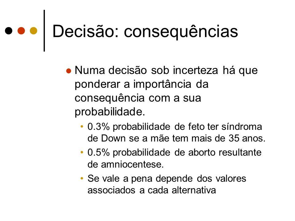 Decisão: consequências