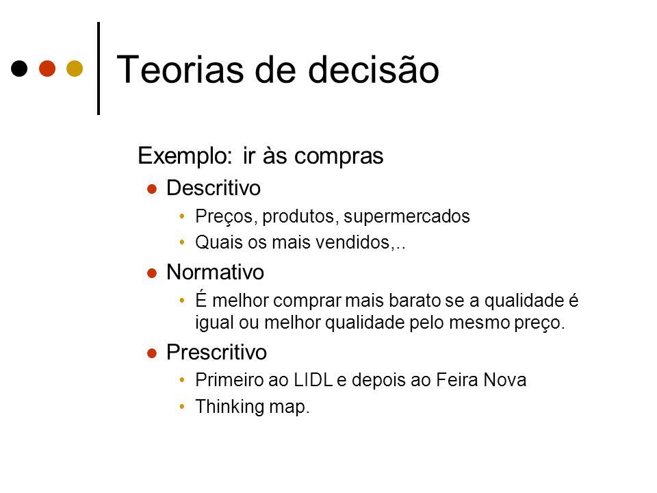 Teorias de decisão Exemplo: ir às compras Descritivo Normativo