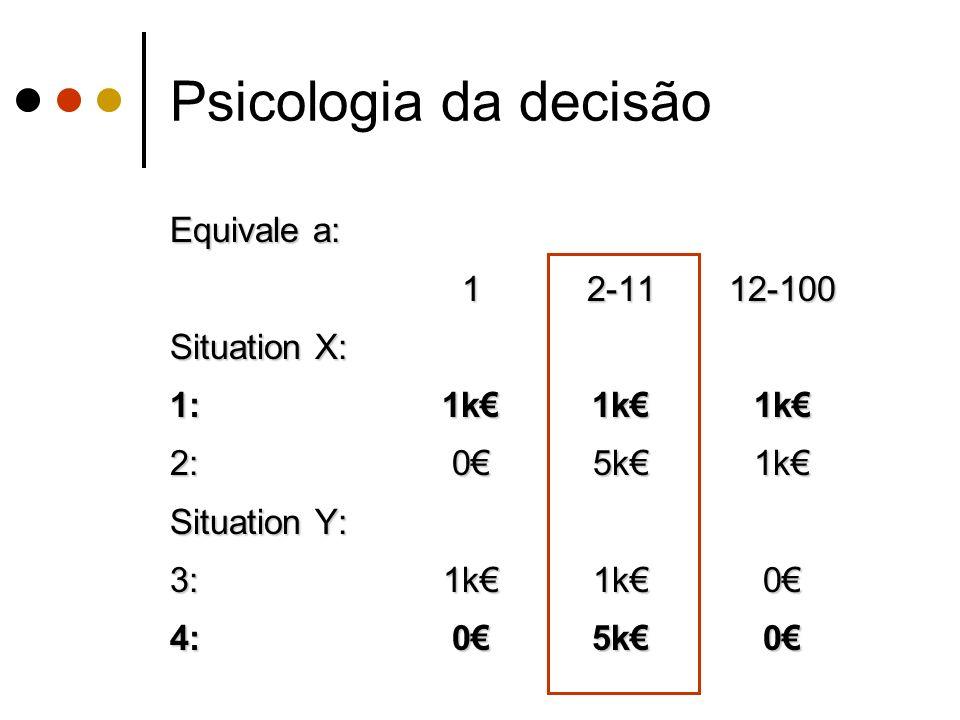 Psicologia da decisão Equivale a: 1 2-11 12-100 Situation X: