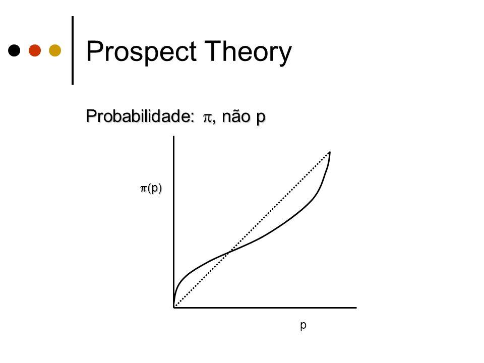 Prospect Theory Probabilidade: , não p (p) p 48