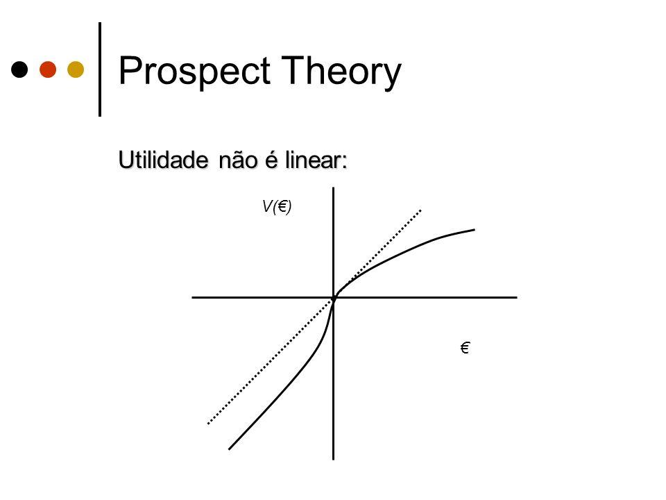 Prospect Theory Utilidade não é linear: € V(€) 49