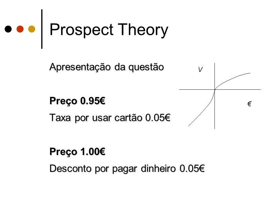 Prospect Theory Apresentação da questão Preço 0.95€