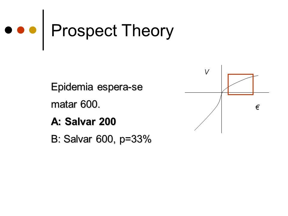 Prospect Theory Epidemia espera-se matar 600. A: Salvar 200