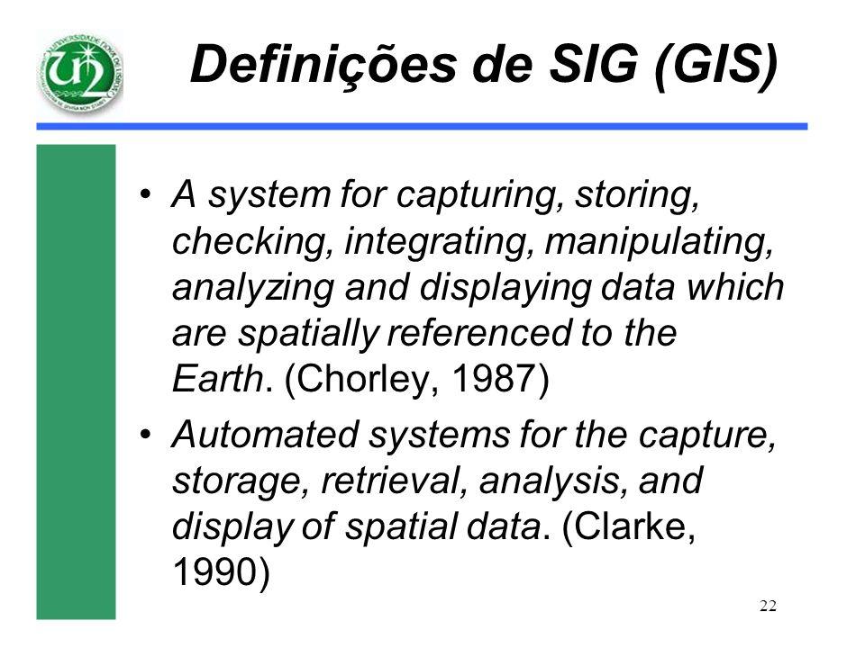 Definições de SIG (GIS)
