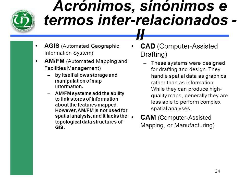 Acrónimos, sinónimos e termos inter-relacionados - II