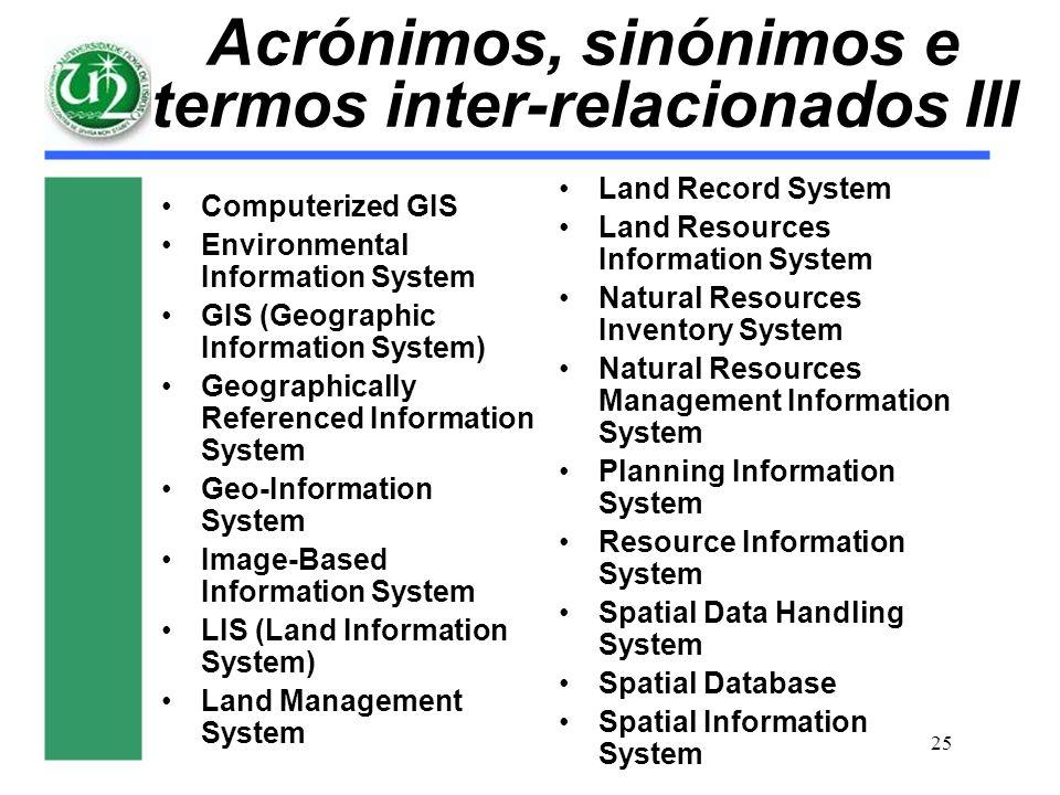 Acrónimos, sinónimos e termos inter-relacionados III