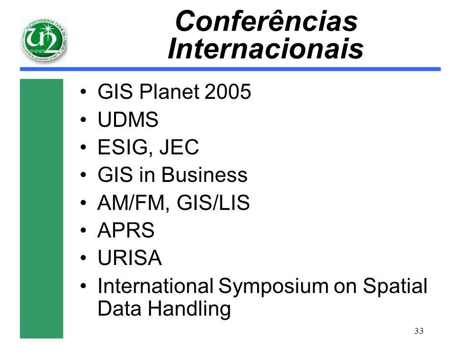 Conferências Internacionais