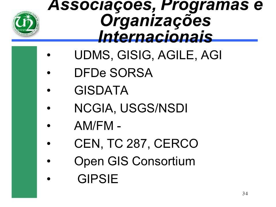 Associações, Programas e Organizações Internacionais