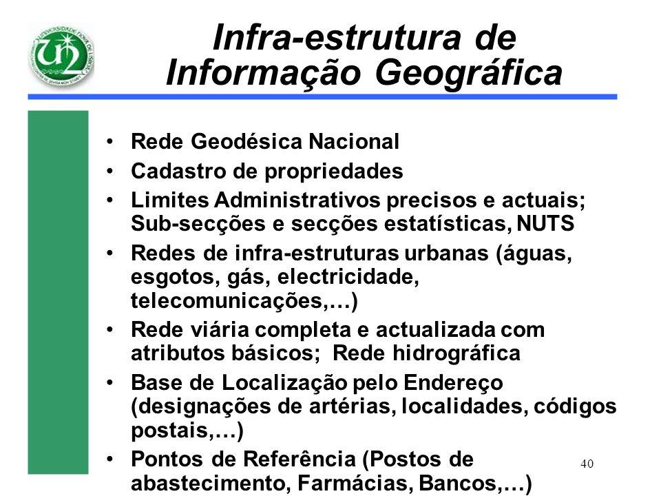 Infra-estrutura de Informação Geográfica
