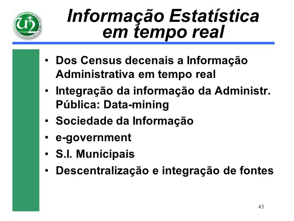 Informação Estatística em tempo real