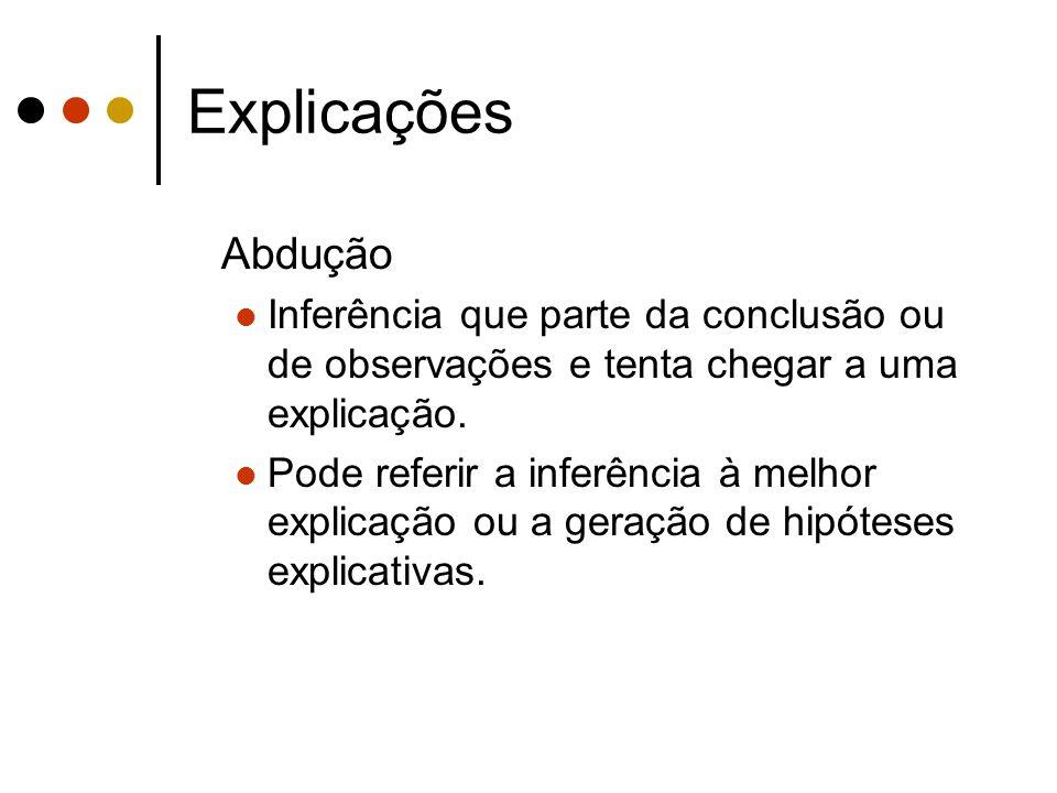 Explicações Abdução. Inferência que parte da conclusão ou de observações e tenta chegar a uma explicação.