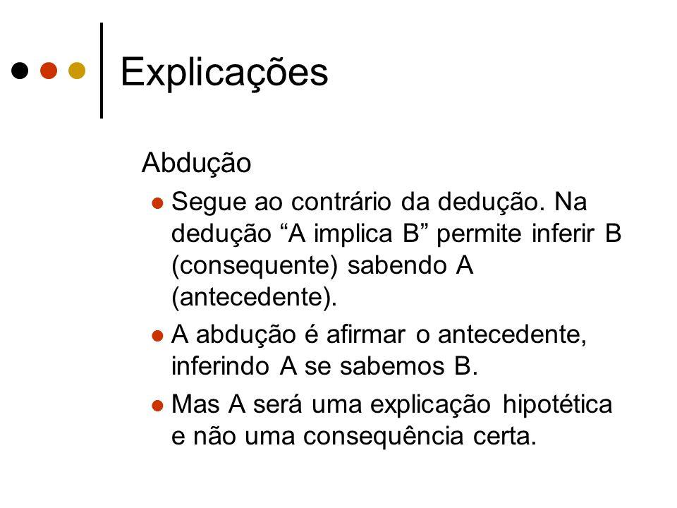 Explicações Abdução. Segue ao contrário da dedução. Na dedução A implica B permite inferir B (consequente) sabendo A (antecedente).