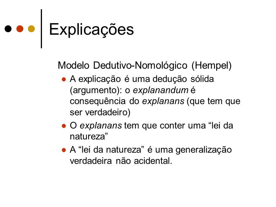 Explicações Modelo Dedutivo-Nomológico (Hempel)