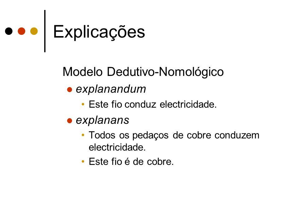 Explicações Modelo Dedutivo-Nomológico explanandum explanans