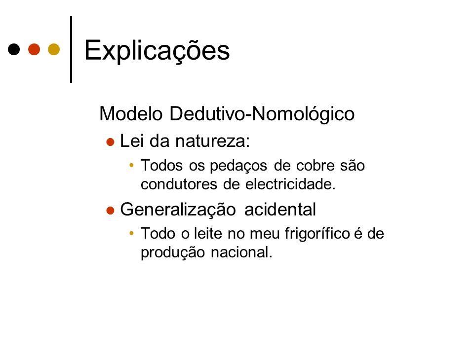 Explicações Modelo Dedutivo-Nomológico Lei da natureza: