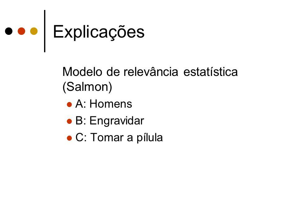 Explicações Modelo de relevância estatística (Salmon) A: Homens