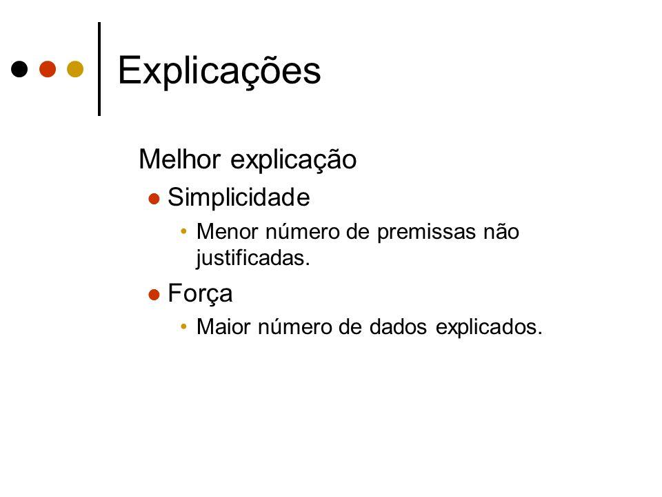 Explicações Melhor explicação Simplicidade Força