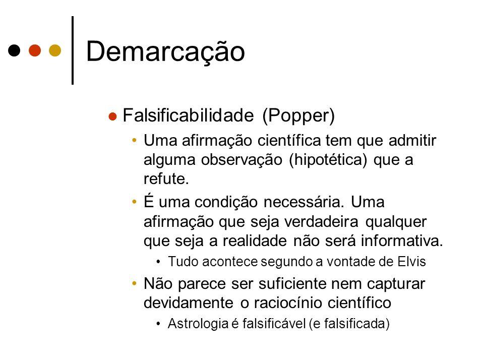 Demarcação Falsificabilidade (Popper)