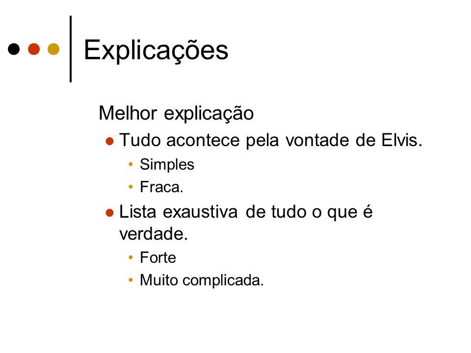 Explicações Melhor explicação Tudo acontece pela vontade de Elvis.