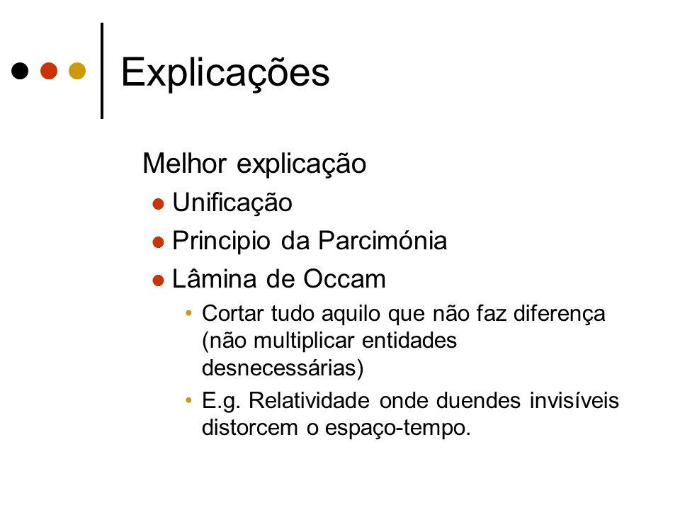 Explicações Melhor explicação Unificação Principio da Parcimónia