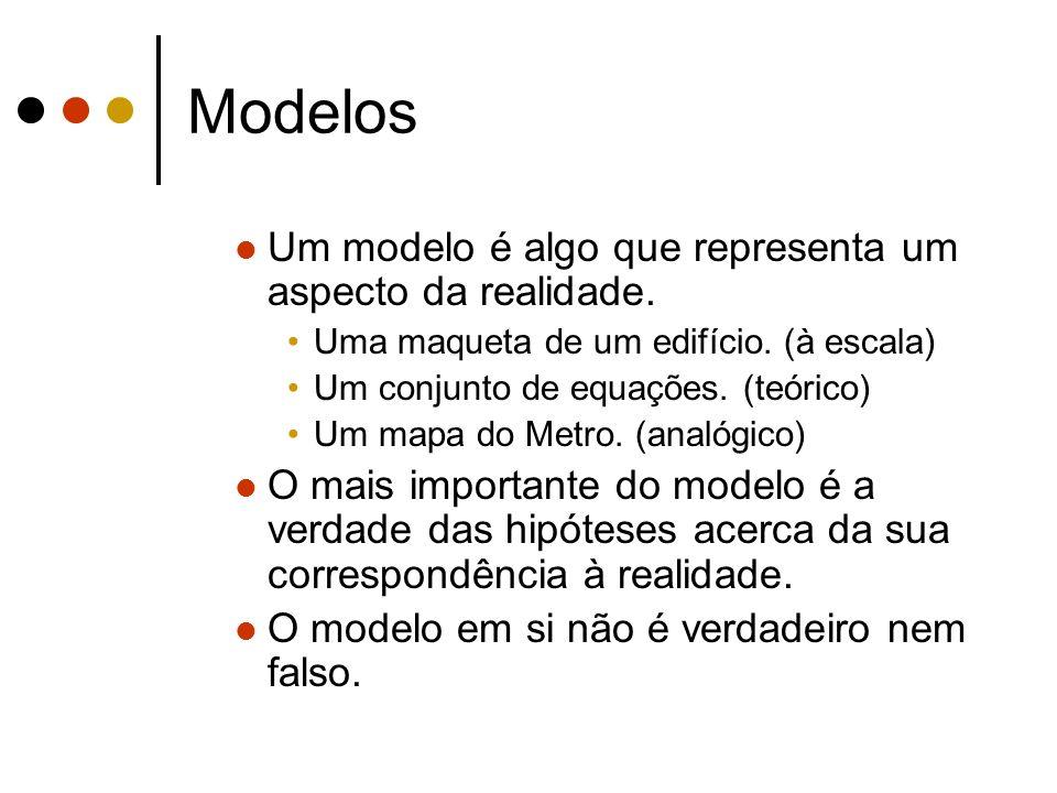 Modelos Um modelo é algo que representa um aspecto da realidade.