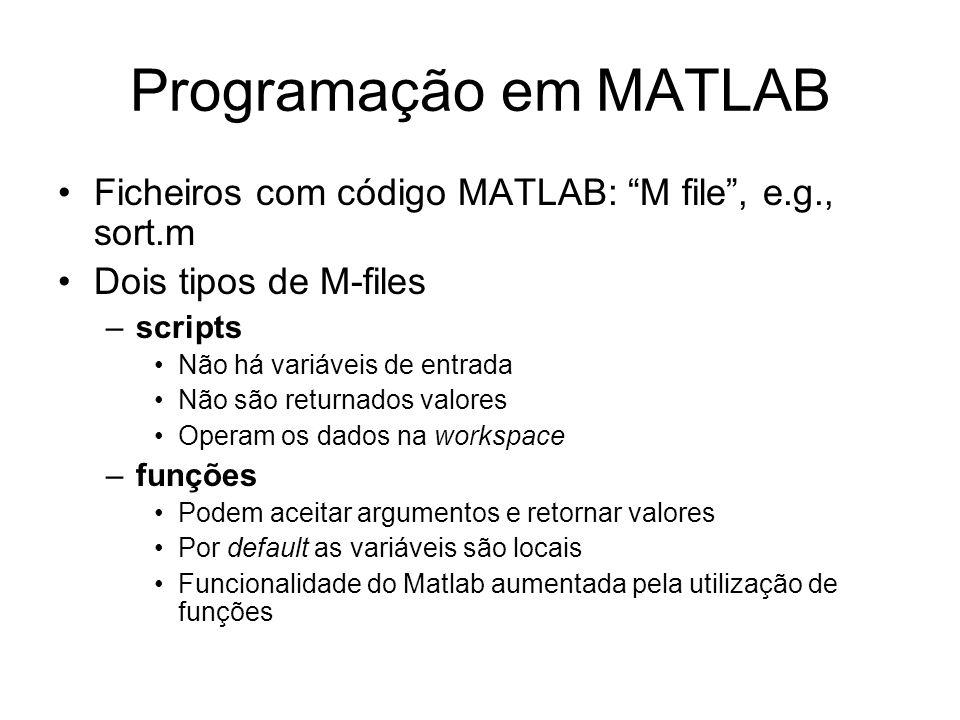 Programação em MATLAB Ficheiros com código MATLAB: M file , e.g., sort.m. Dois tipos de M-files. scripts.