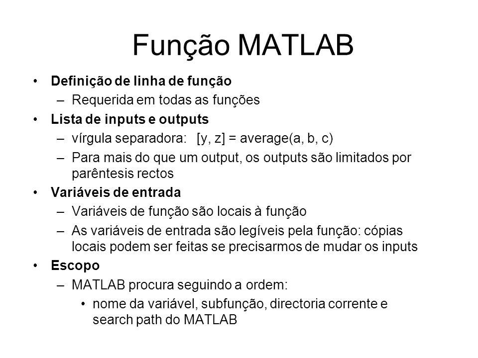 Função MATLAB Definição de linha de função