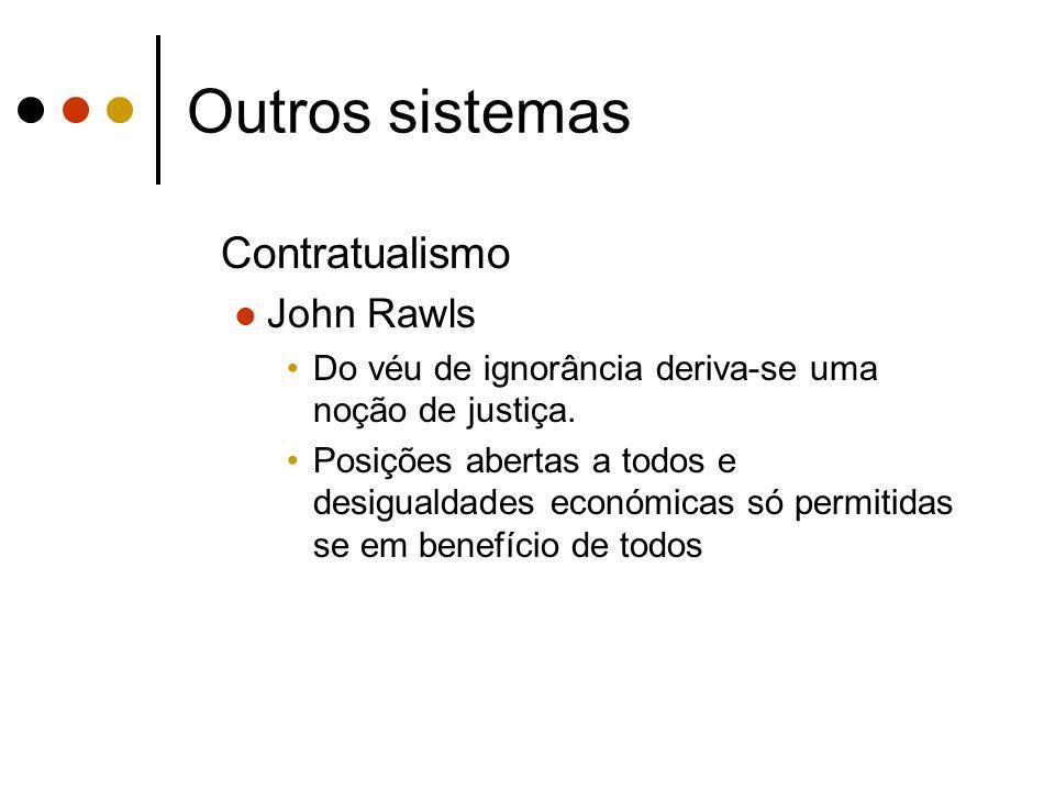 Outros sistemas Contratualismo John Rawls