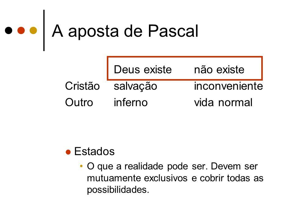 A aposta de Pascal Deus existe não existe