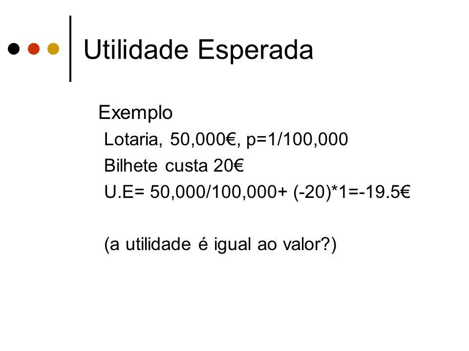 Utilidade Esperada Exemplo Lotaria, 50,000€, p=1/100,000