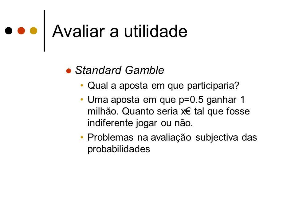 Avaliar a utilidade Standard Gamble Qual a aposta em que participaria