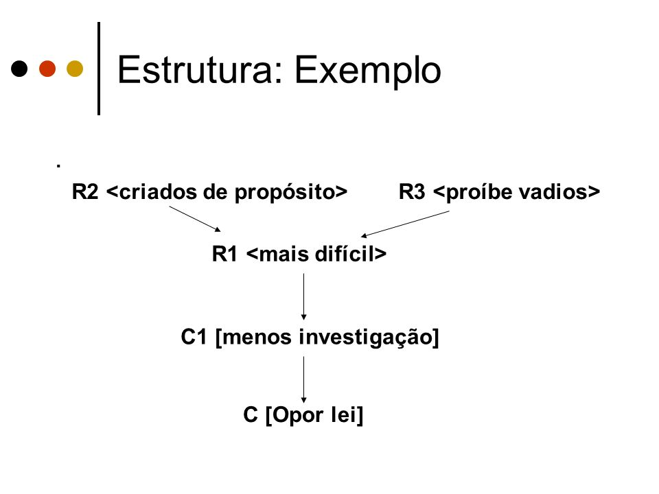 Estrutura: Exemplo . R2 <criados de propósito>