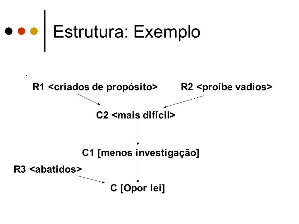 Estrutura: Exemplo . R1 <criados de propósito>