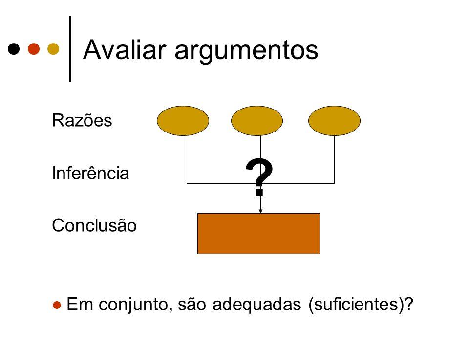 Avaliar argumentos Razões Inferência Conclusão