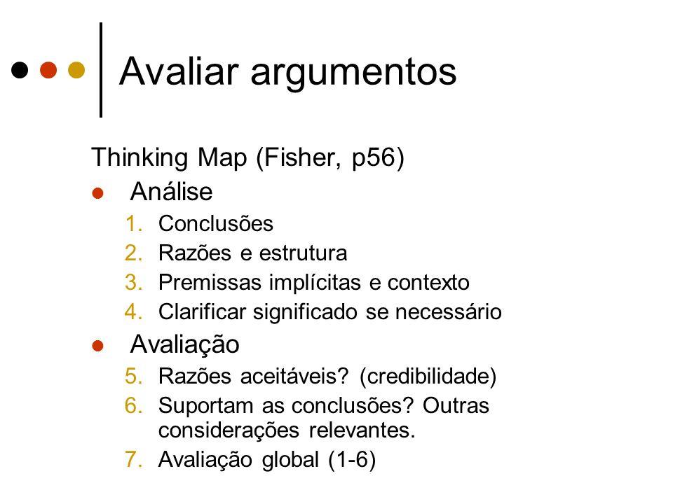 Avaliar argumentos Thinking Map (Fisher, p56) Análise Avaliação