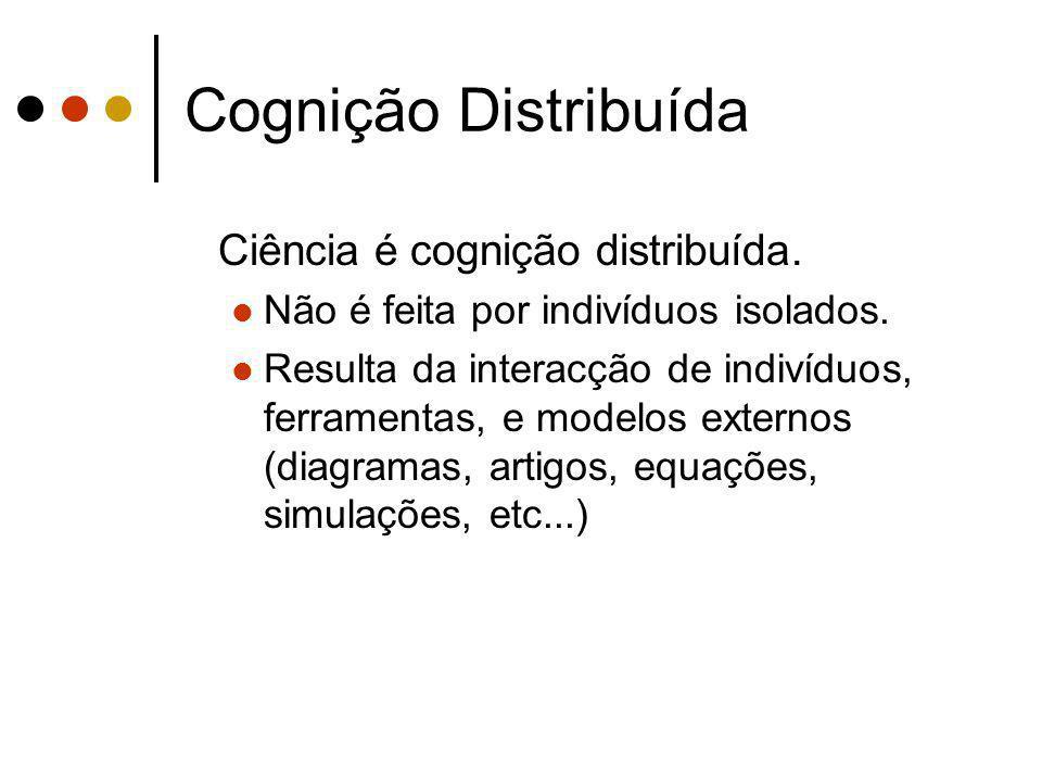 Cognição Distribuída Ciência é cognição distribuída.