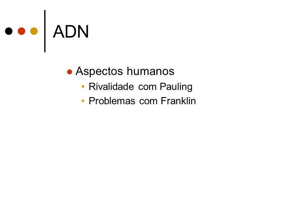ADN Aspectos humanos Rivalidade com Pauling Problemas com Franklin