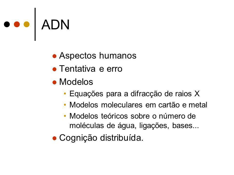 ADN Aspectos humanos Tentativa e erro Modelos Cognição distribuída.