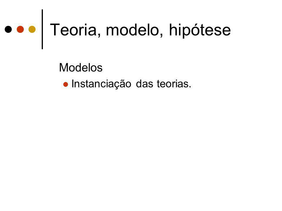 Teoria, modelo, hipótese