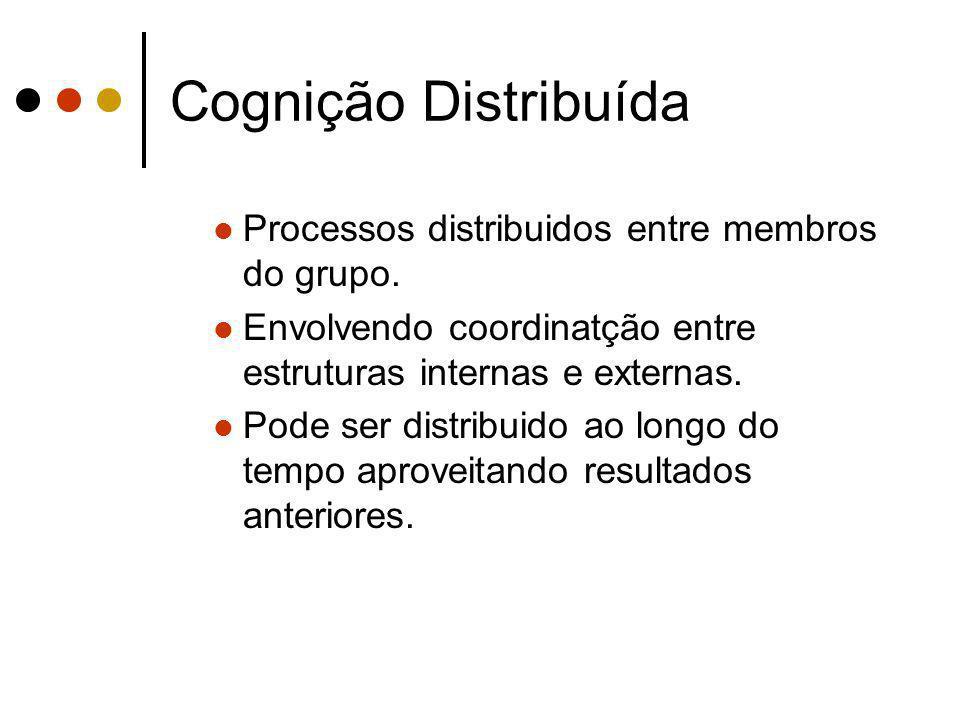 Cognição Distribuída Processos distribuidos entre membros do grupo.