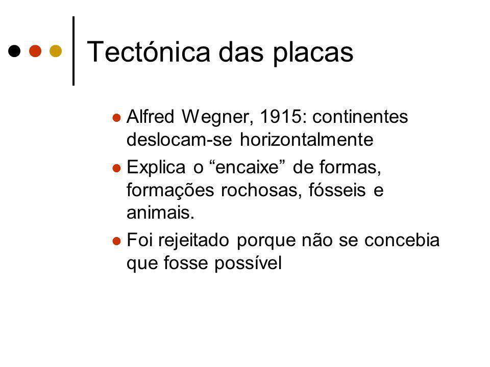 Tectónica das placas Alfred Wegner, 1915: continentes deslocam-se horizontalmente.