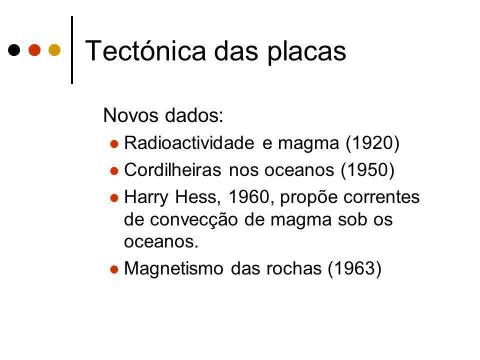 Tectónica das placas Novos dados: Radioactividade e magma (1920)